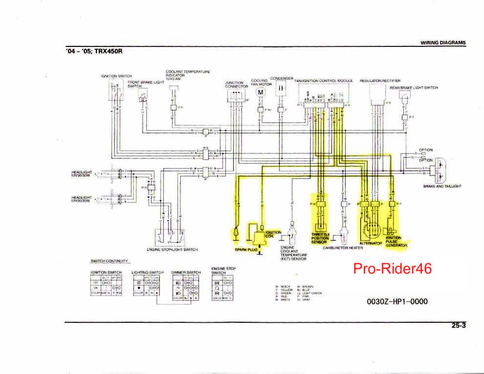 2016 honda trx300x 3 boxford tcl160 wiring diagram wiring wiring diagram schematic Basic Electrical Wiring Diagrams at edmiracle.co