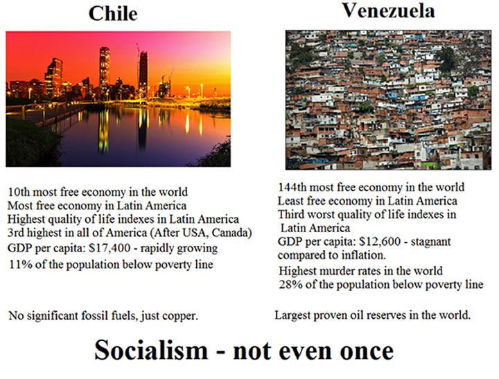 Reasons Why Socialism Sucks