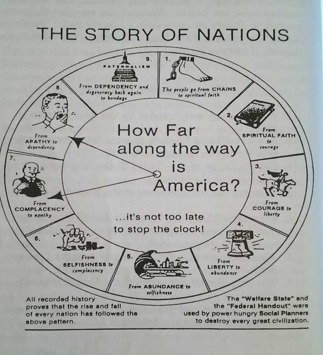 the story of nations image