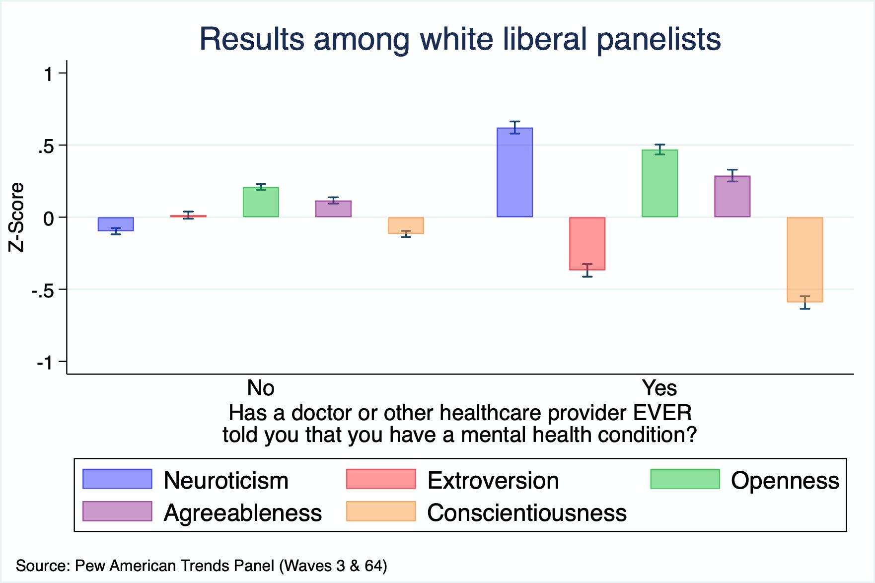 Leftism Is A Mental Disorder