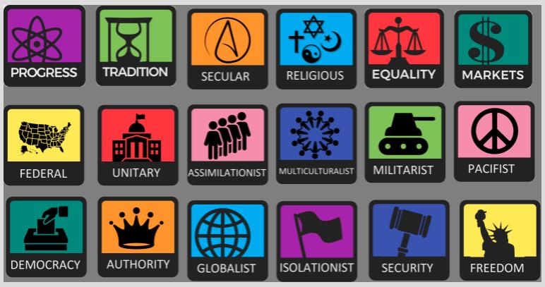 9Axes categories