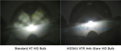 Dispersão de luz