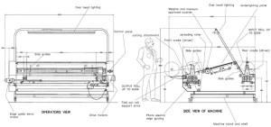 Alpha Fabric Inspection Machine, measure cut & roll | Hiemac
