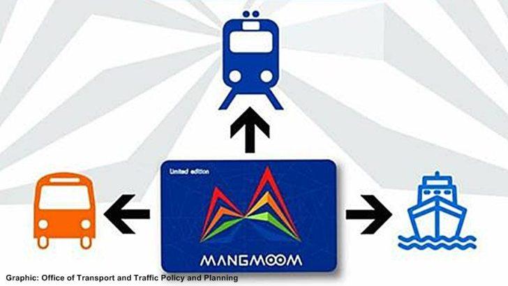 Introductie van de Mangmoom kaart vertraagd