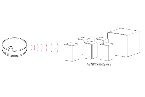 WiSA SoundSend Home Cinema Audio Transmitter 02