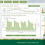 Smart Energy Dashboard Debuts
