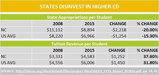 disinvestment-chart-2016-07-20