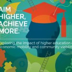 AIM HIGHER, ACHIEVE MORE | OCT. 4 2017