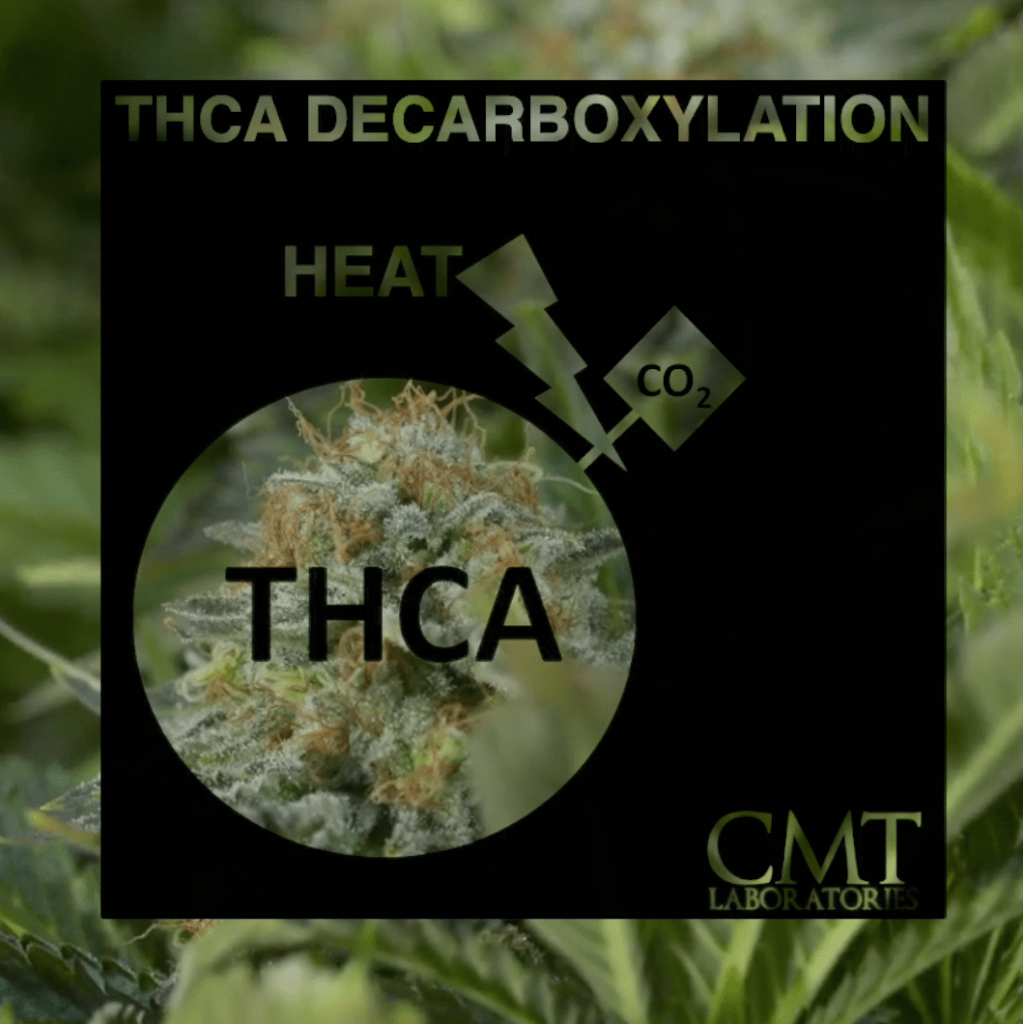 What the F%#@ is Decarboxylation?