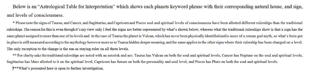 Post Astro Inclusive 1b Description of Planetary Tables