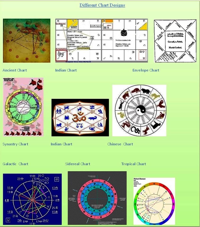 Module Six_Chart Design