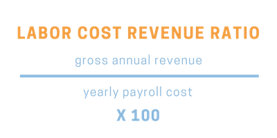 labor cost revenue