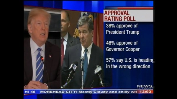 HPU Poll Shows Approval Ratings for President and Governor ...