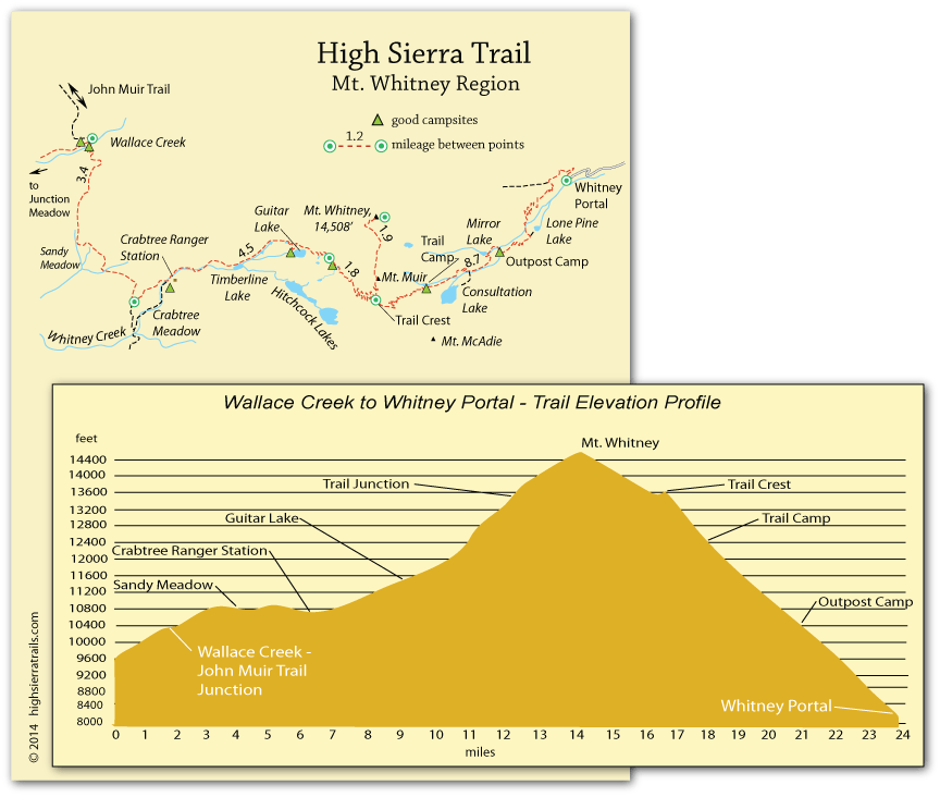 Image result for mount whitney trail map