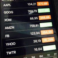 apple-google-exxon