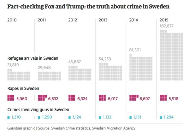 crimes-in-sweden