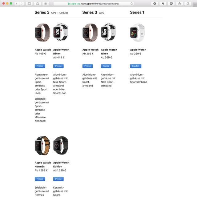 Apple Watch im Vergleich