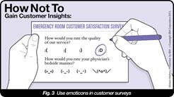 Customer Insights: Use Emoticons in Customer Surveys
