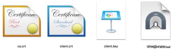 HTD OpenVPN & NETGEAR - VPN files