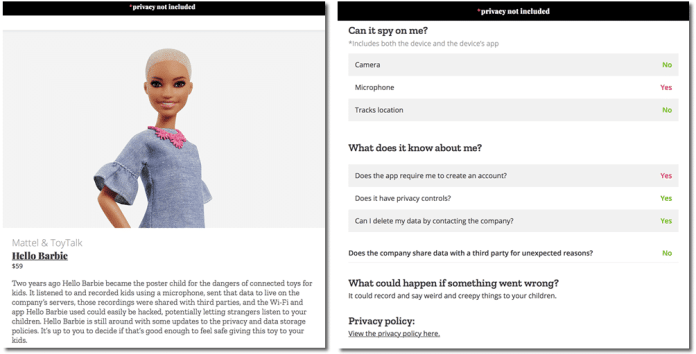 HTD Mozilla *privacy not included - Hello Barbie