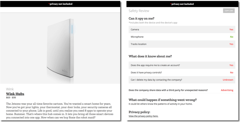 HTD Mozilla *privacy not included - Wink Hub