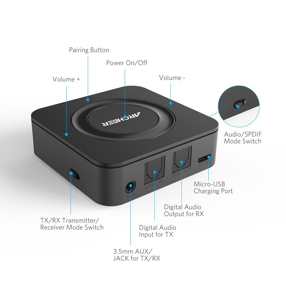 Everyone Should Have the ARCHEER Bluetooth Transmitter & Receiver