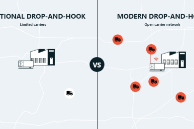 How Every Shipper Can Benefit From Modern Drop-and-Hook