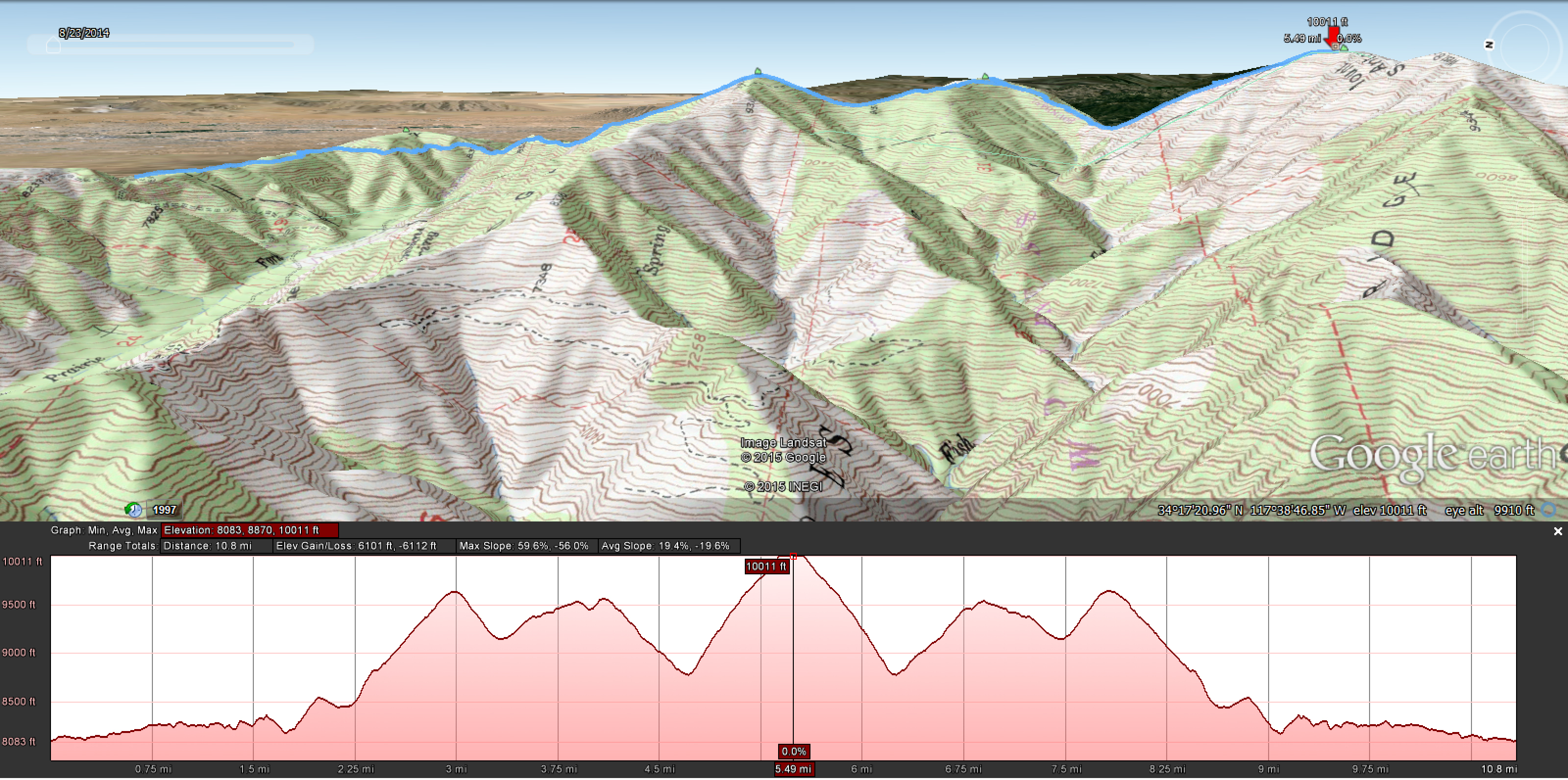 Trip Planning: Baldy Sunrise Hike, then Dawson & Pine via N. Backbone 13 miles, ~5750′ climbing