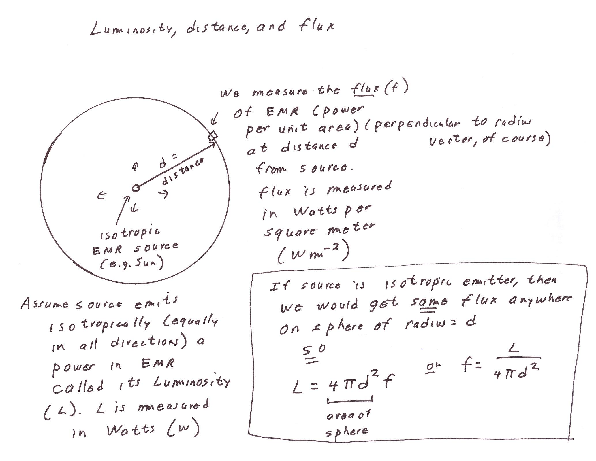 Luminosity Flux Equation