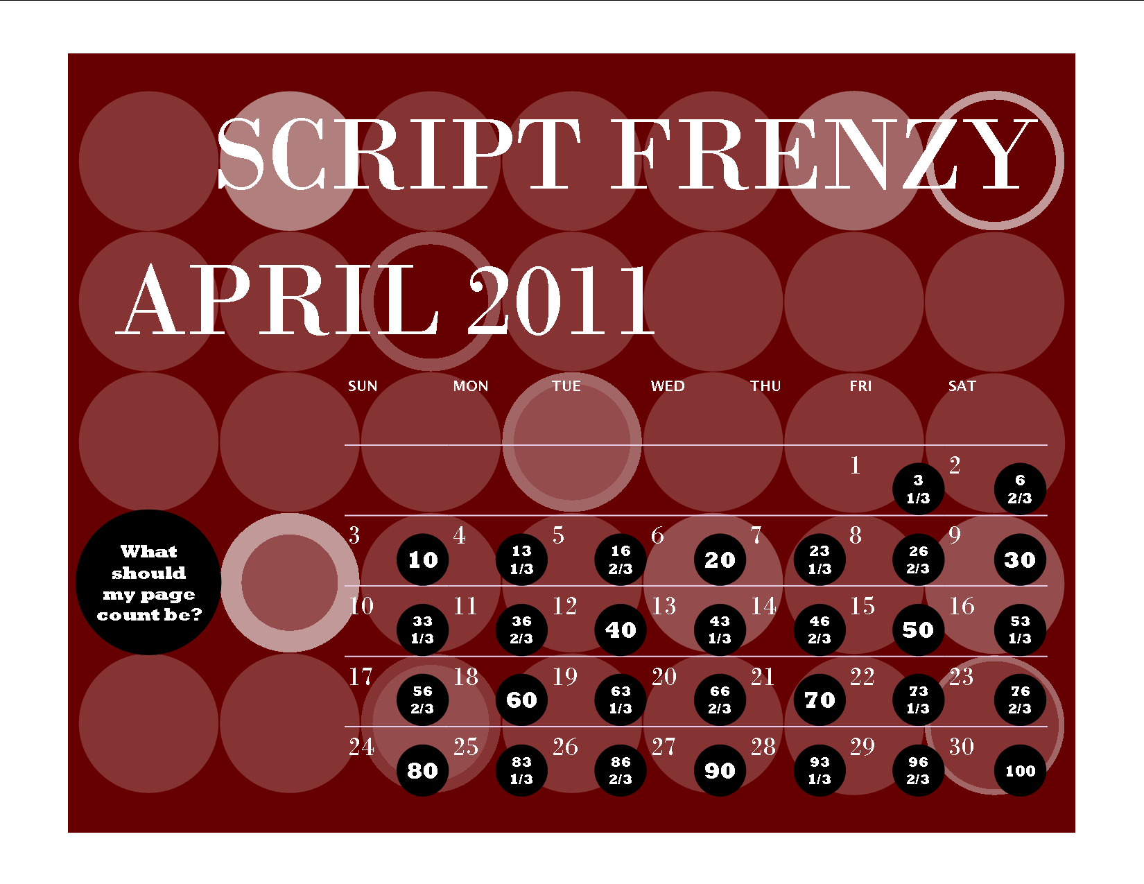 How to Participate in Script Frenzy pictures