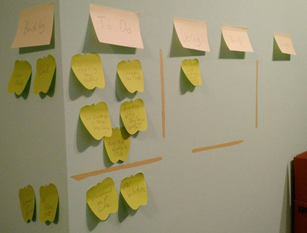 Kanban board on the wall made with post-it notes