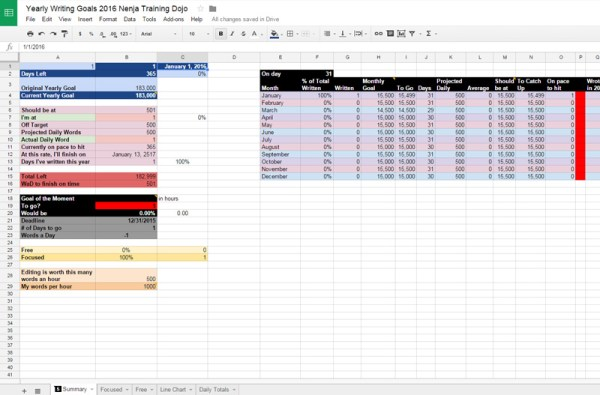 Summary Sheet Yearly Word Count Goals Spreadsheet