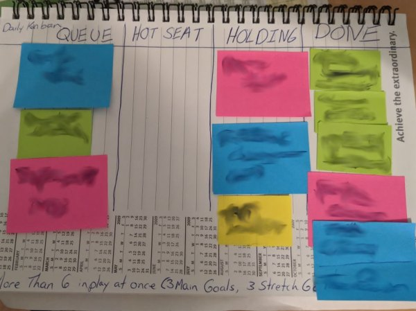 My paper daily Kanban board