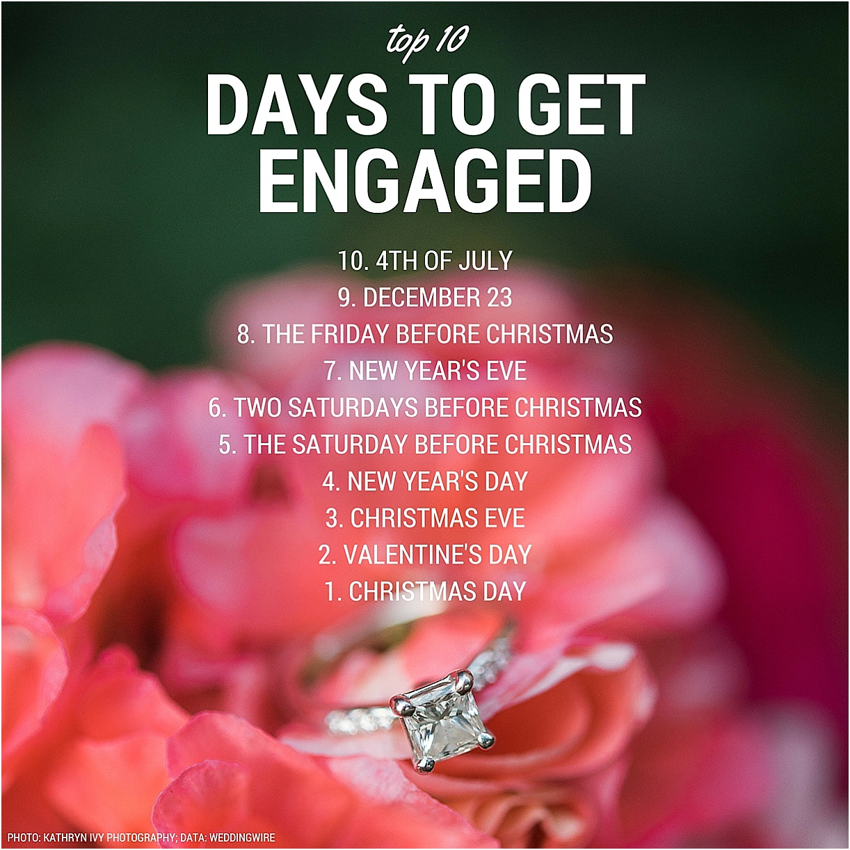 Top 10 Days To Get Engaged Hill City Bride Virginia