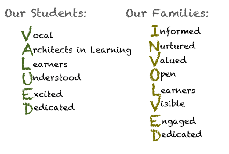teaching & learning - students and families