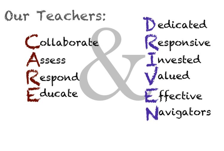 teaching & learning - teachers