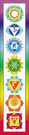 Chakras - Mohana Tantra