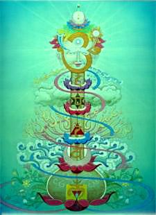 Chakras - Laya Yoga