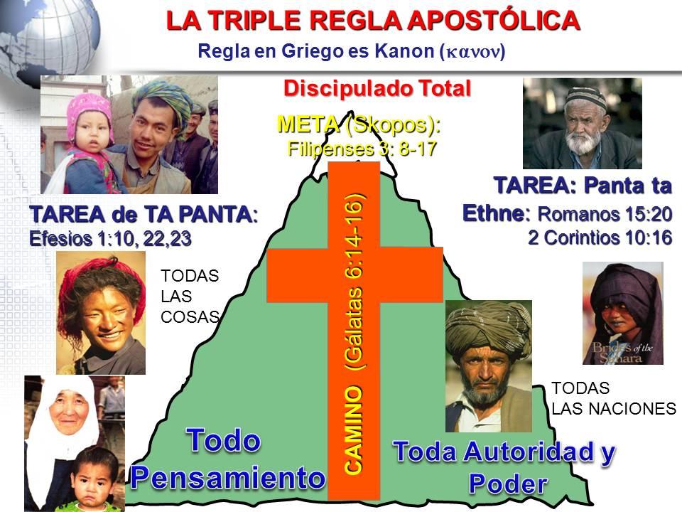 Triple Regla - Discipulado Radical