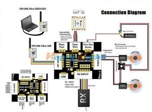Open Source Flight Controller CC3D Mini Revolution