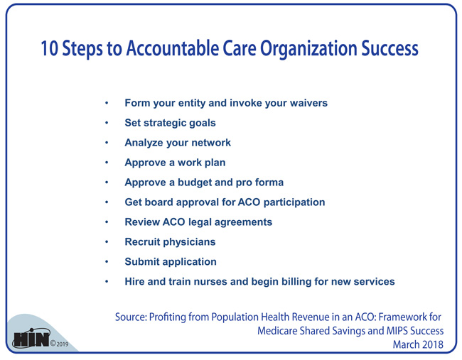 Healthcare Intelligence Network Chart Of The Week 10 Steps To Accountable Care Organization Success