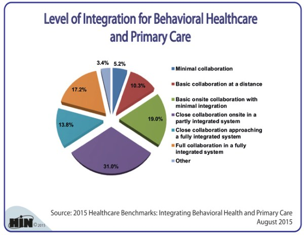 by the numbers largest behavioral health providers - 650×508