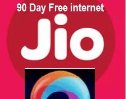 Reliance JIO 4G SIM With 90 Day