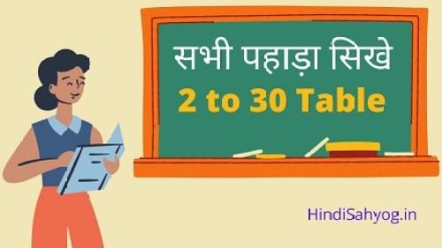 20 Ka Table in Hindi