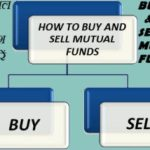 BUY AND SELL MUTUAL FUNDS