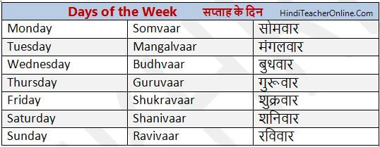 hindi-charts-for-kids-days-of-week