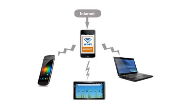 How to Connect Net in PC Using Mobile