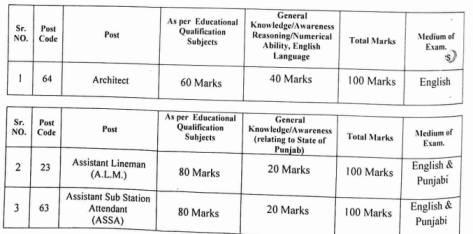 PSTCL-ALM -ASSA-Recruitment-2021