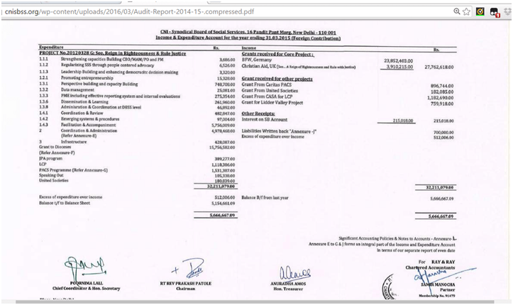 Income & Expenditure account for CNI-SBSS, FY 2015.