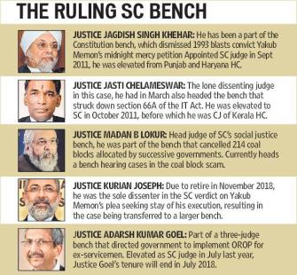 collegium system in india